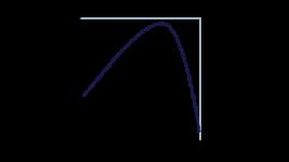 Koncentracja - efektywność vs pilność